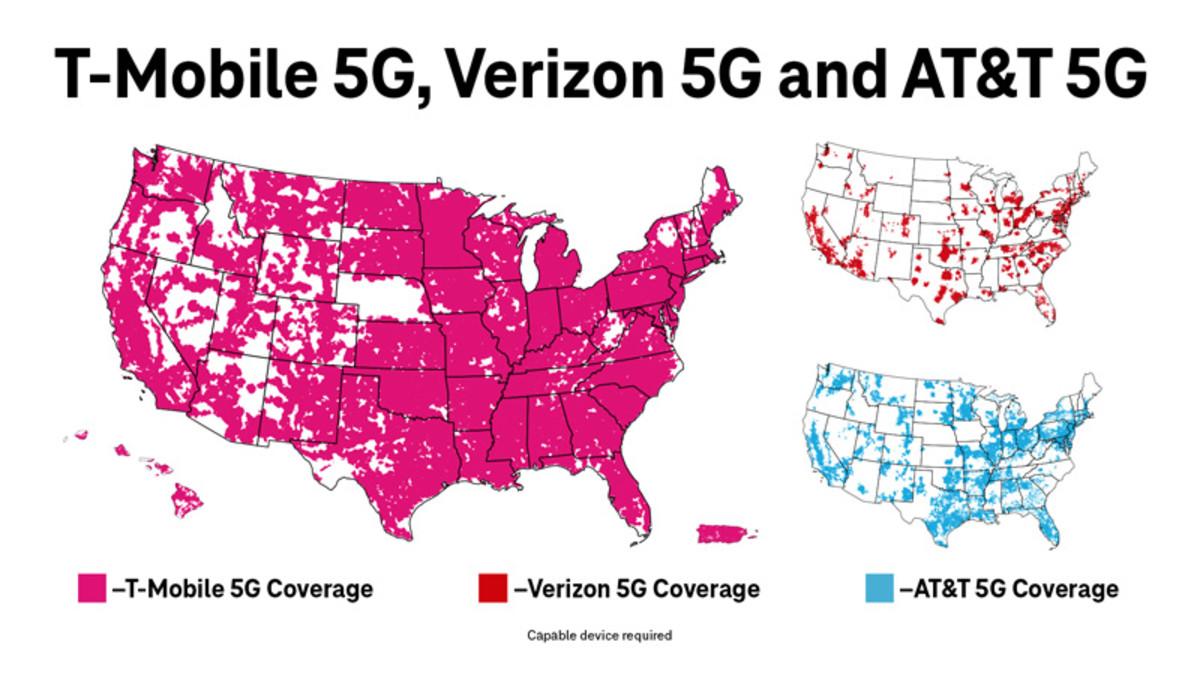 5G network map comparison
